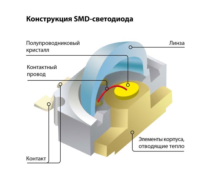SMD.jpg?139479043965448